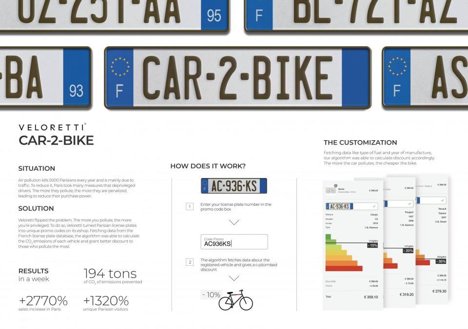 Car 2 Bike- hoe hoger de CO2-uitstoot, hoe meer korting op je Velorreti!